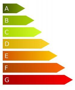 Wie viel Leistung benötigt ein Infrarot Heizstrahler - Energieeffizienz